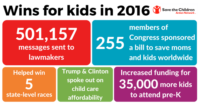 wins for kids in 2016